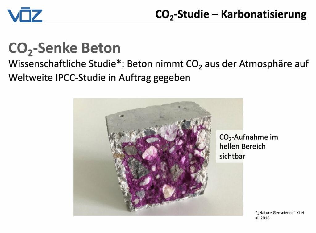 baustoffbeton ressourceneffizienz und carbonatisierung