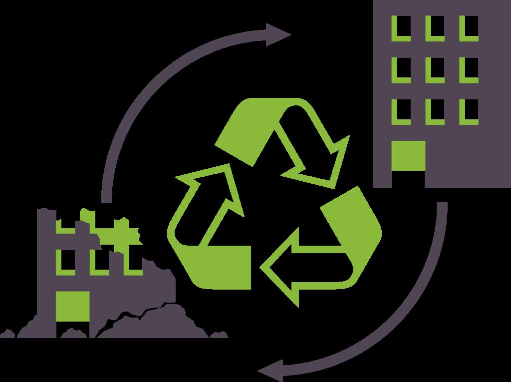 recyclingbeton
